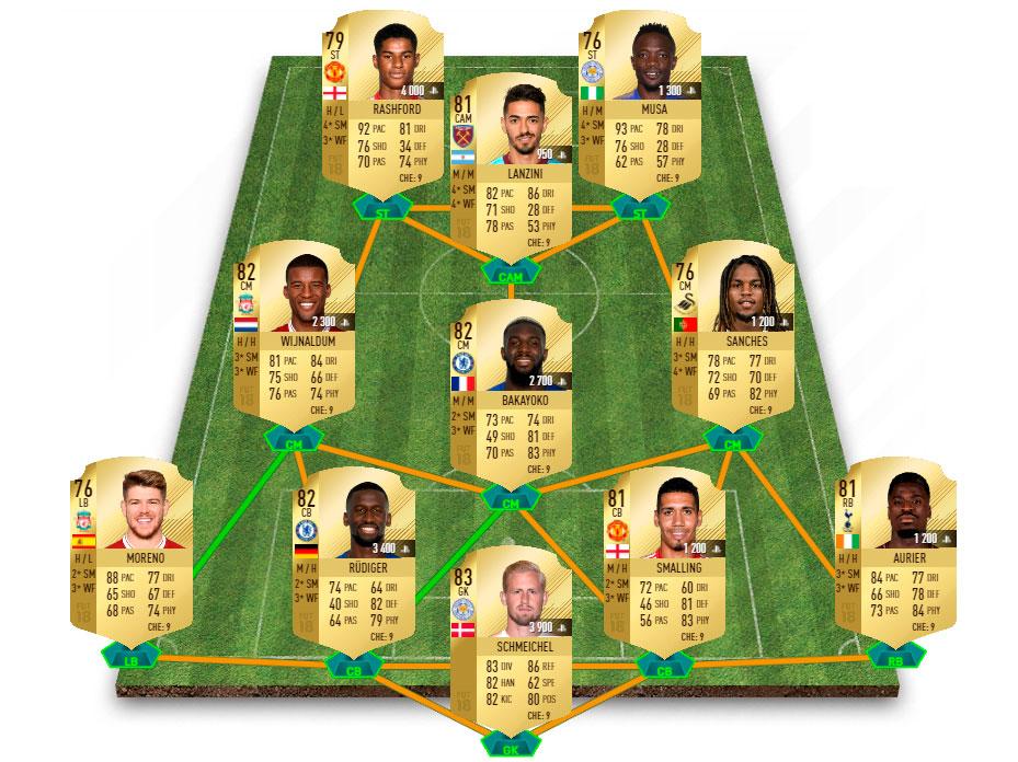 Состав FIFA 18