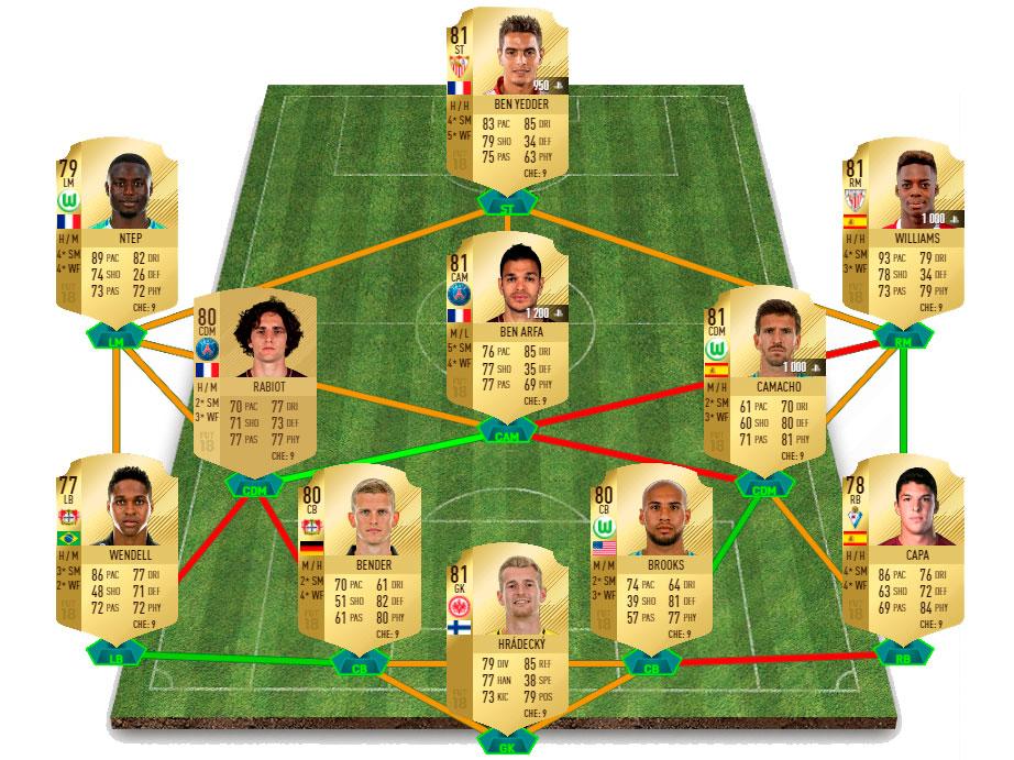 Бюджетный состав FIFA 18